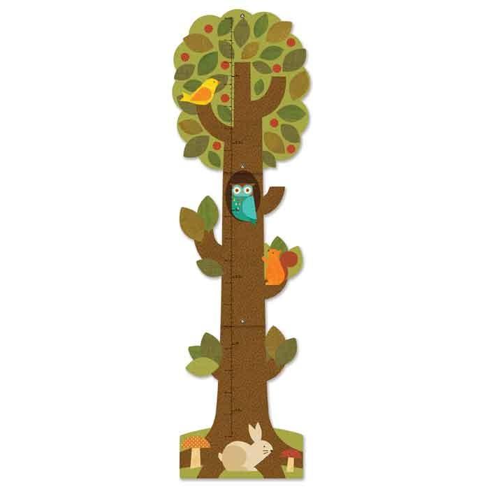 Tiger Tribe Growth Chart - Tree Friends